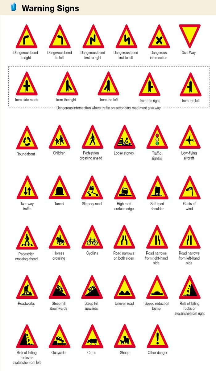 warning signs in iceland iceland road trip 2017