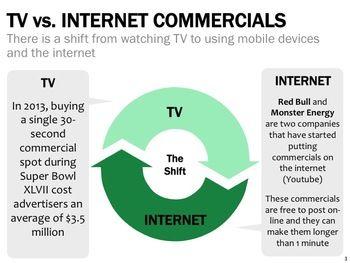 Gavin Middleton Tv Advertising Internet Advertising Teaching