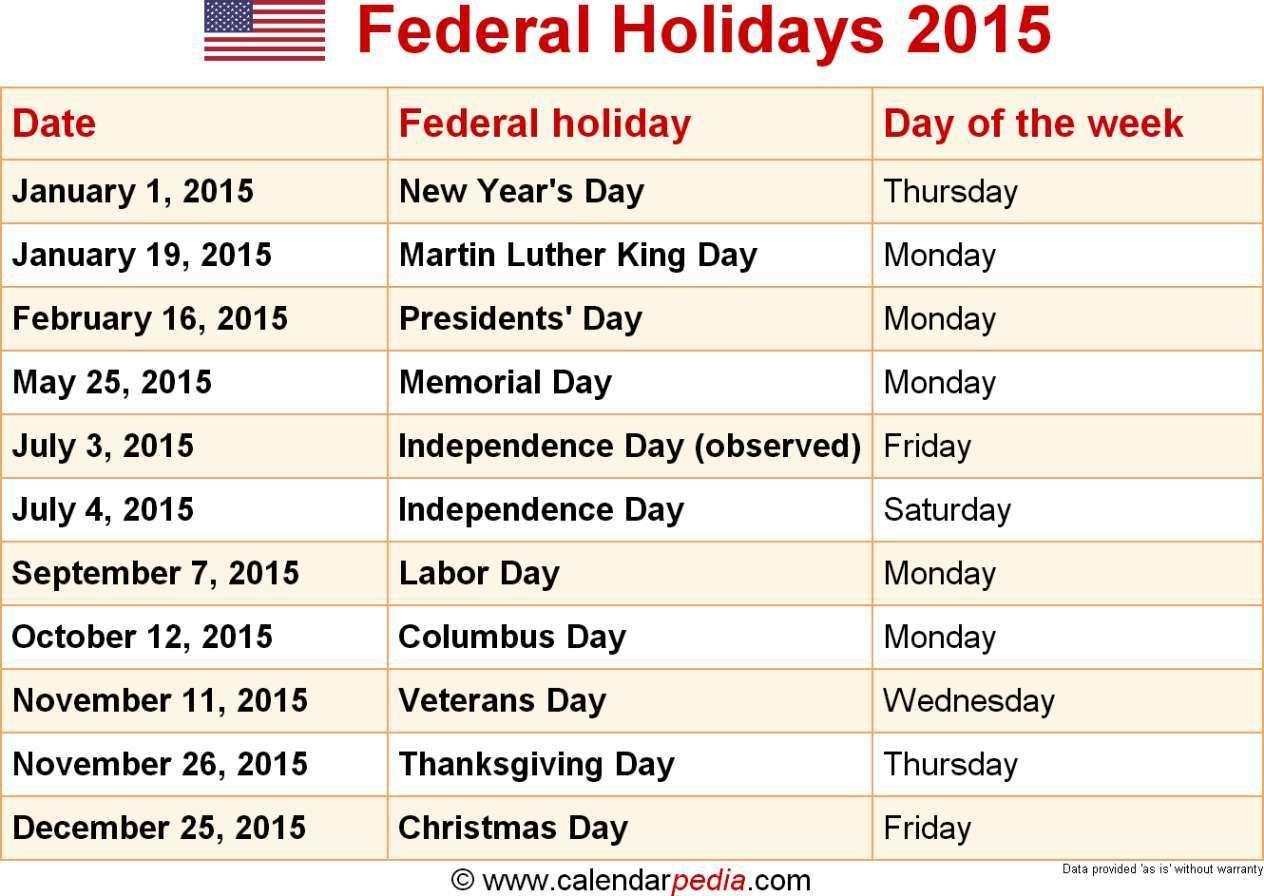Best 25+ Federal holiday calendar ideas on Pinterest   Federal ...