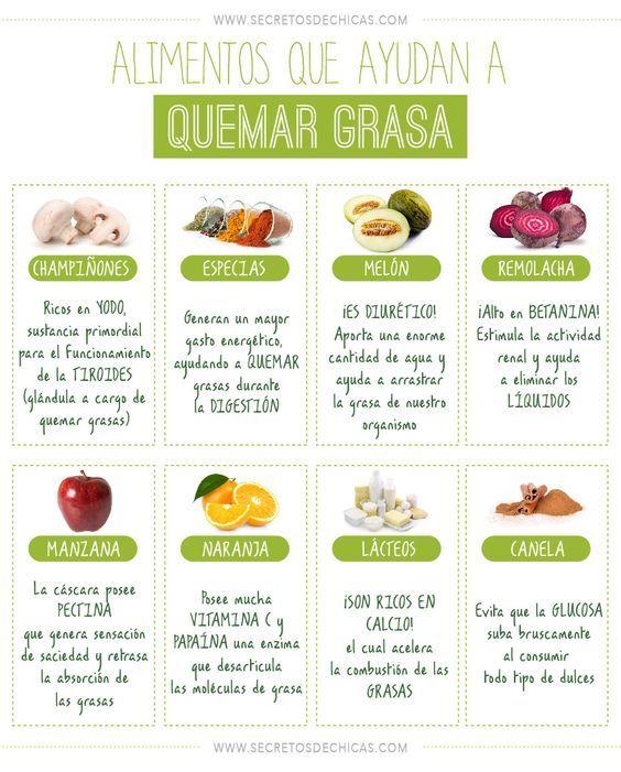 Alimentos que te ayudan a quemar grasa #Salud #ConTuMarca