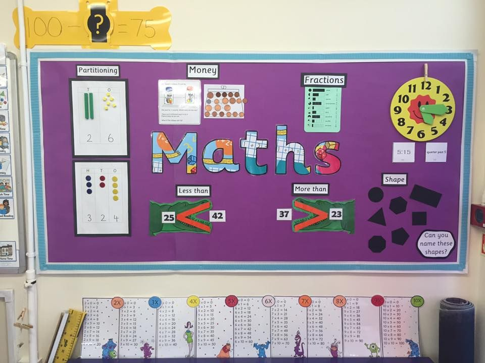 Maths classroom display by Sarah KS1 - Twinkl Blog | Bulletin Boards ...