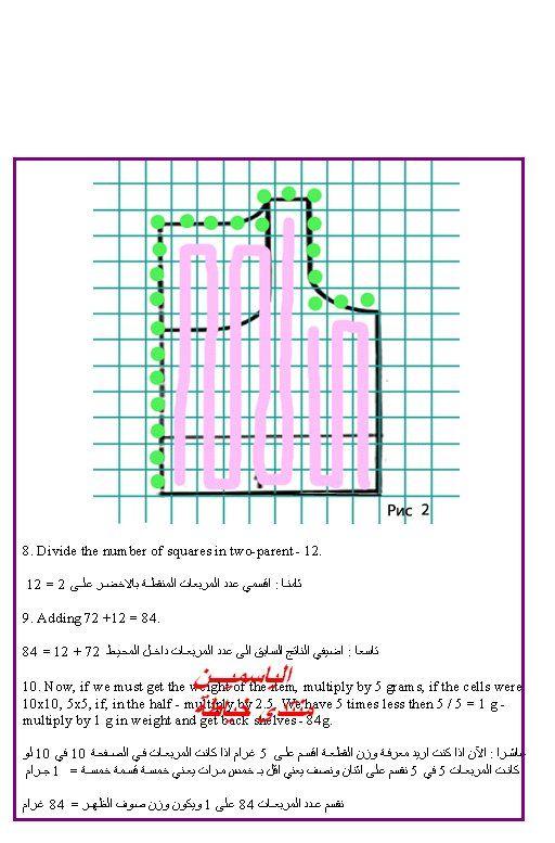 احسبي كمية الصوف اللازم للحياكة طريقة حساب طول الخيط اللازم للكروشية والتريكو Knitting Chart Pnc