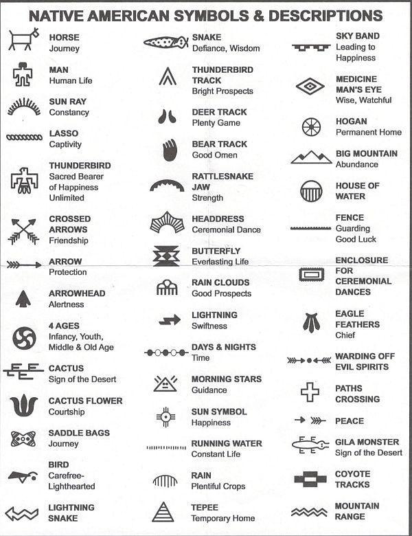Jeu de 43 matoirs symboles am rindiens 0 9 cm 8160 blog pinterest symboles - Symbole indien signification ...