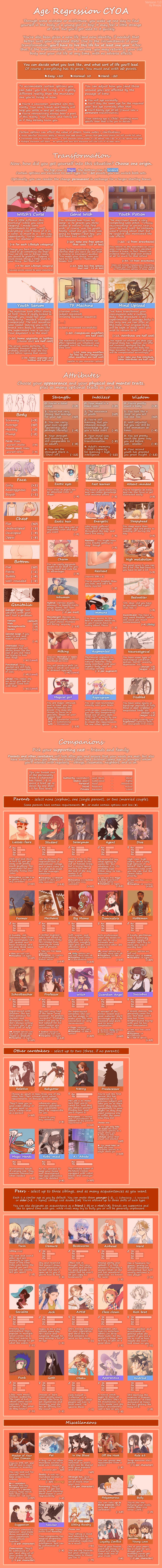 Age Regression CYOA | Illustrations/Creativity/Arts | Cyoa