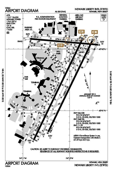 Faa Taxi Diagram Explained Wiring Diagrams