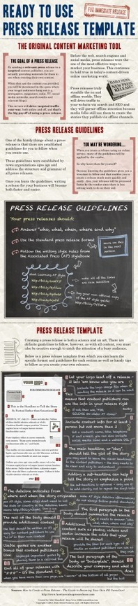 Ready to Use Press Release Template Infographic Infographic - press release template