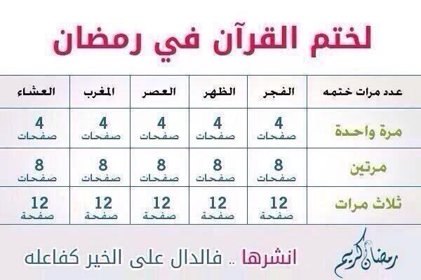Image Result For جدول ختم القران في رمضان Ramadan Ramadan Mubarak Qoutes