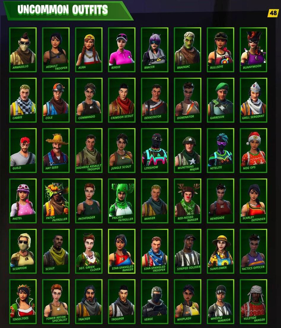 All Fortnite Skins Ever Released Item Shop Battle Pass