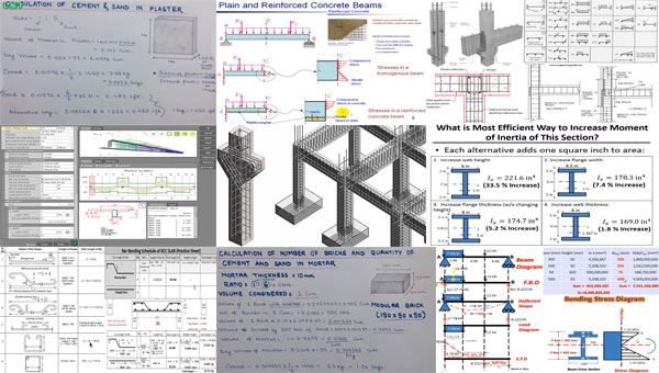 An E Newsletter Catering To World Wide Construction Civil Engineering Community By Providing Some Execlusive News Articles So In 2019 Civil Engineering Reinforced Concrete Construction