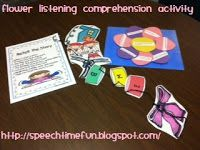 Speech Lady Liz: End Of The Week SLP Blues-Auditory Processing Edition