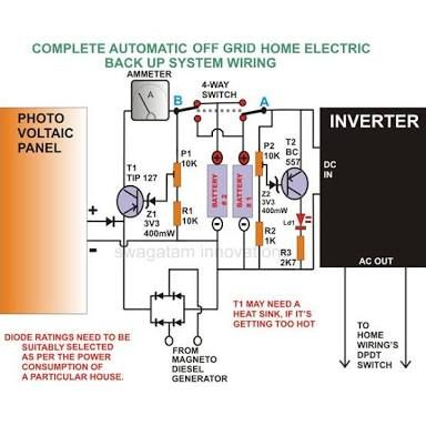 weekend warrior generator wiring diagram image result for solar system wiring diagram with automatic switch  solar system wiring diagram