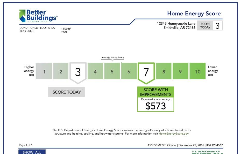 Can You Believe 108 127 Homes Across The Country Have Been Scored With The Energy Efficiency Criteria Of Doe S Home Energy Energy Use Energy Renewable Energy