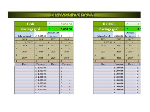 Customisable Budget Planner Budget Spreadsheet Financial Planner