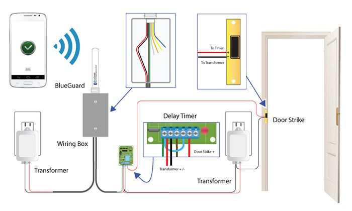 Gate Opener Wiring Diagram
