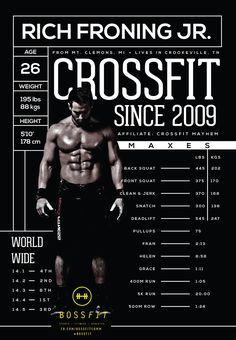 Rich Froning En Numeros Deporte Crossfit Crossfit Motivation Crossfit Men