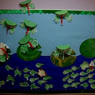 Frogs And Lily Pads Bulletin Board Idea
