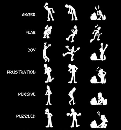The #language of gestures