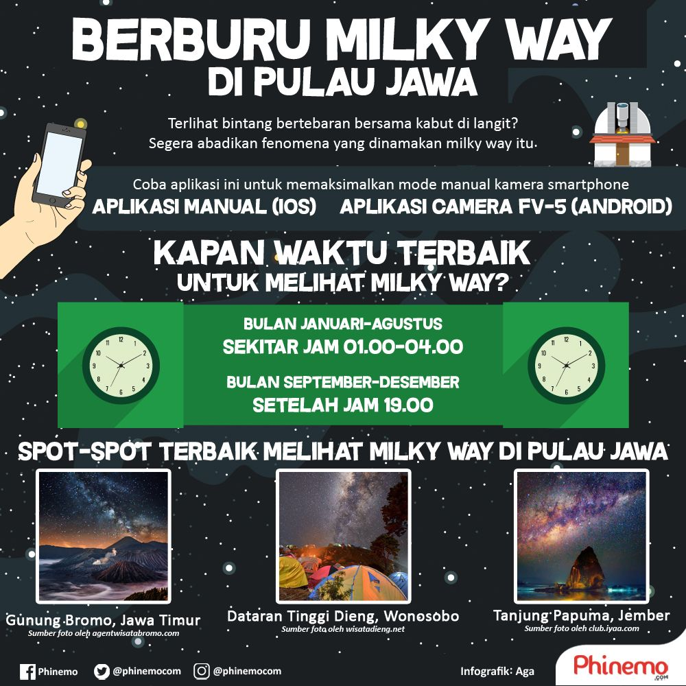 Mendapat Foto Milky Way Terbaik Tak Bisa Dibilang Mudah Butuh Keuletan Teknik Dan Sedikit Keberuntungan Berikut Bebera Buku Pelajaran Pengetahuan Pendidikan