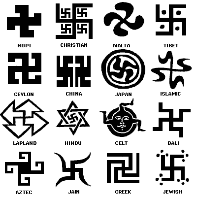 Swastika How Symbols Change Their Meaning Part 1 Symbols And