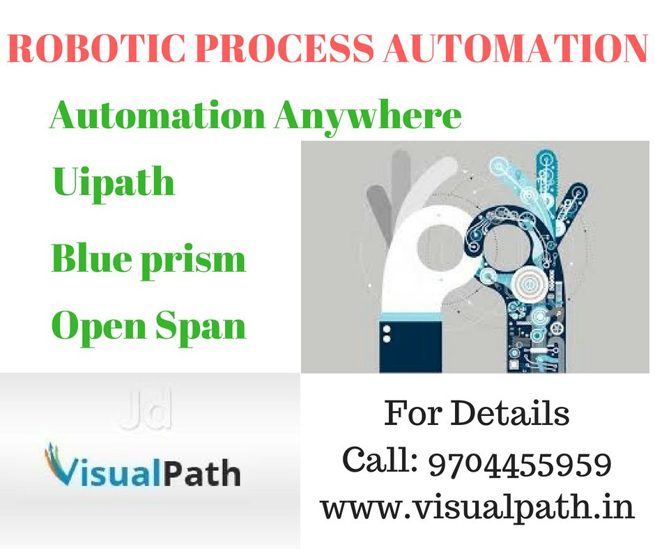 Learn Automation Anywhere Training In Hyderabad From Real Time Industry Experts 100 Placement Assistance In Mn Online Training Classroom Training Automation