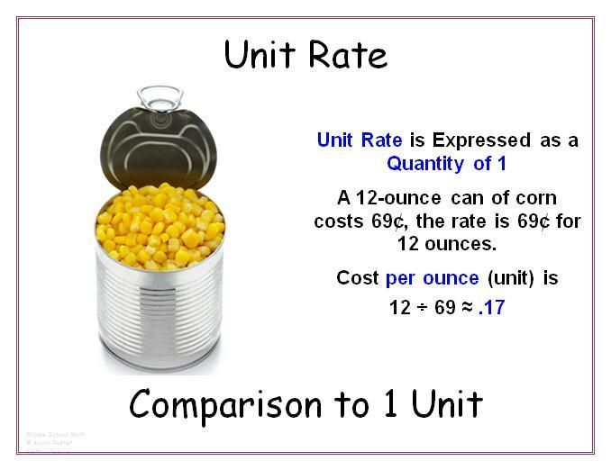 First lets get the answer for what is unit rate A rate is the – Unit Rate Math Worksheets