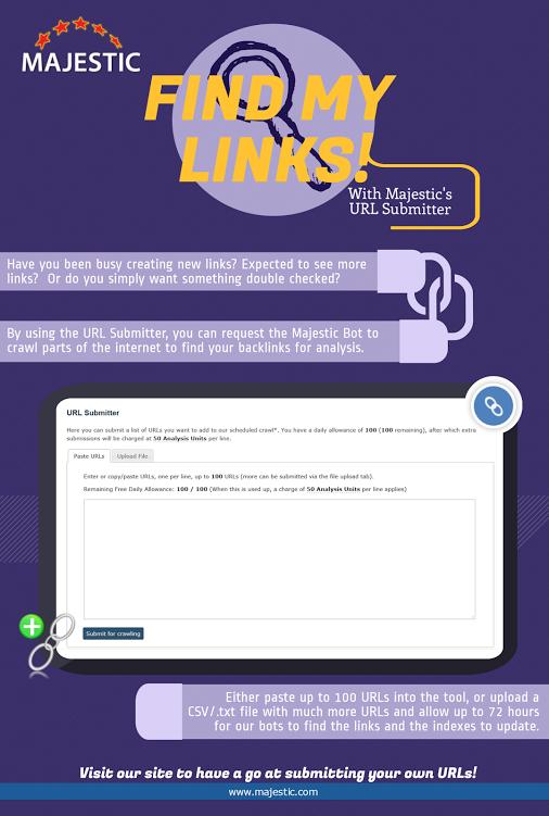 Sign In Link Building Marketing Integration Majestic