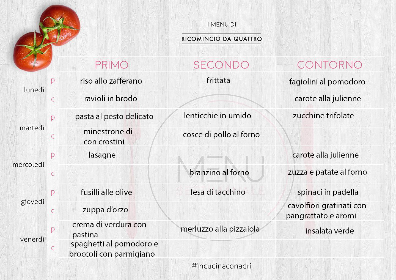 principi di base della pianificazione della dietare