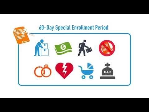 Have You Been Turned Down For Medicaid Recently Got Married Or