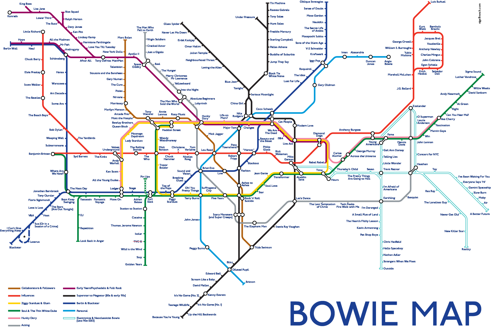 Bowie Map Nigel French Bowie Pinterest Bowie and Periodic table