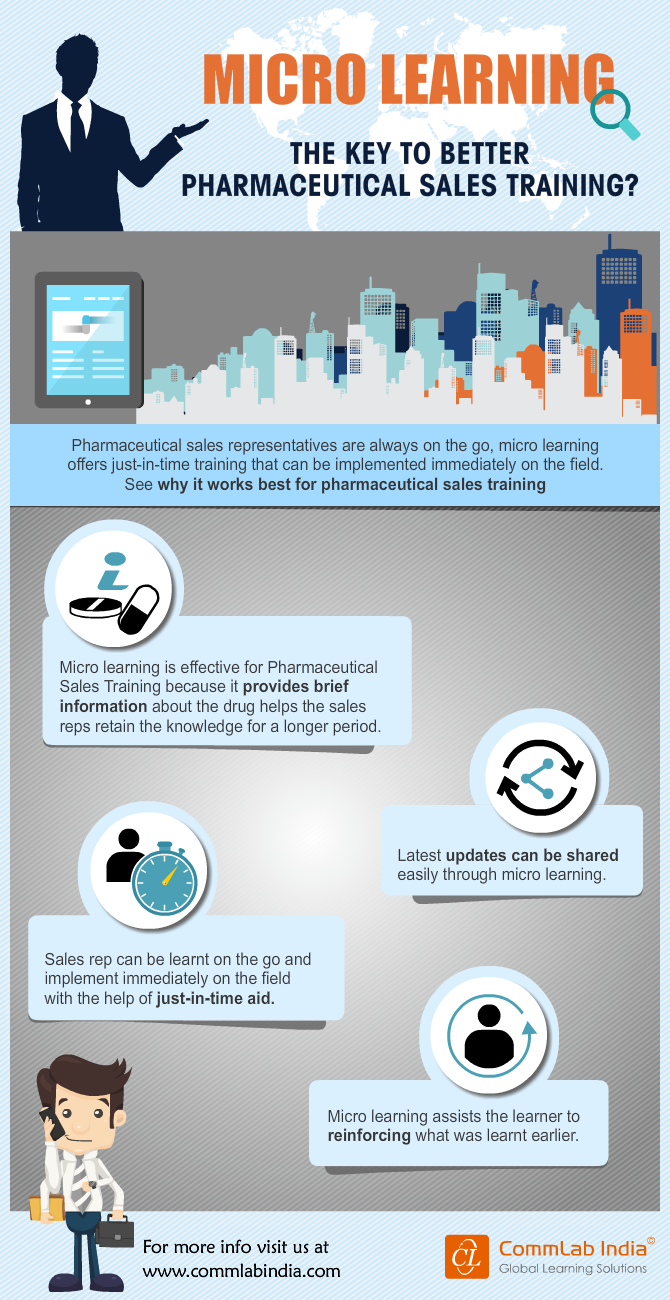 micro learning the key to better pharmaceutical s training micro learning the key to better pharmaceutical s training infographic