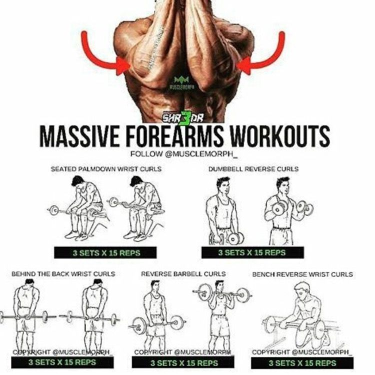 Here We Shared With You Step By Workout Tips Guide Tutorial How To Make Your More Perfect And Just A Right Way The Probably Makes