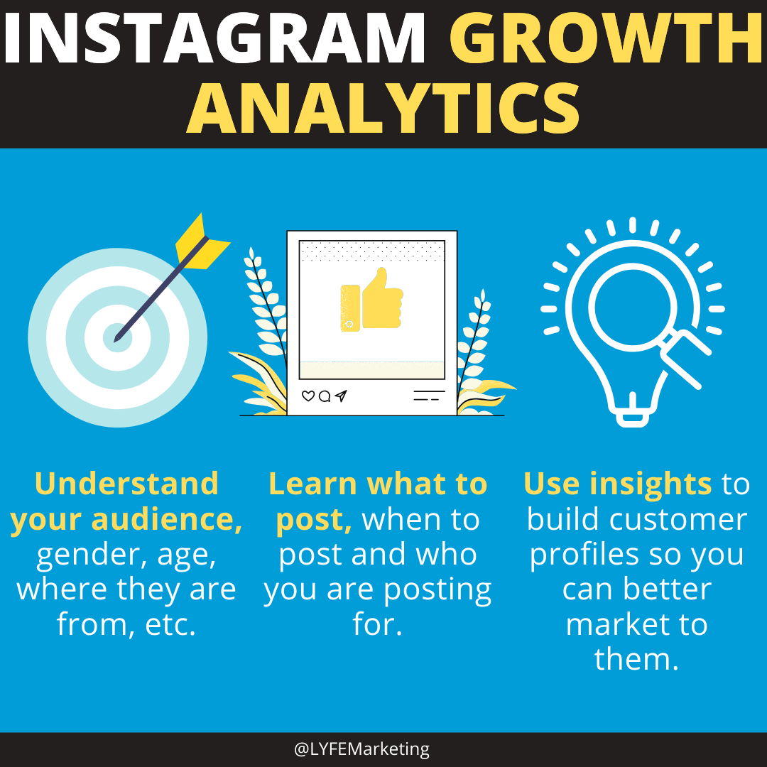 Are You Using Instagram Analytics To Your Advantage Check Out This Growth Guide In 2020 Instagram Growth Instagram Analytics Company Culture