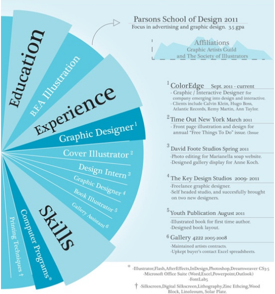 Pin By Drew Drew On Smad201 Visual Resume Design Pinterest