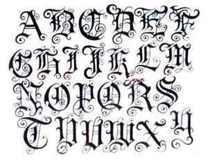 Letras Para Tatuajes De Nombres Letras Para Tatuajes Imagenes De Letras Goticas Disenos De Letras
