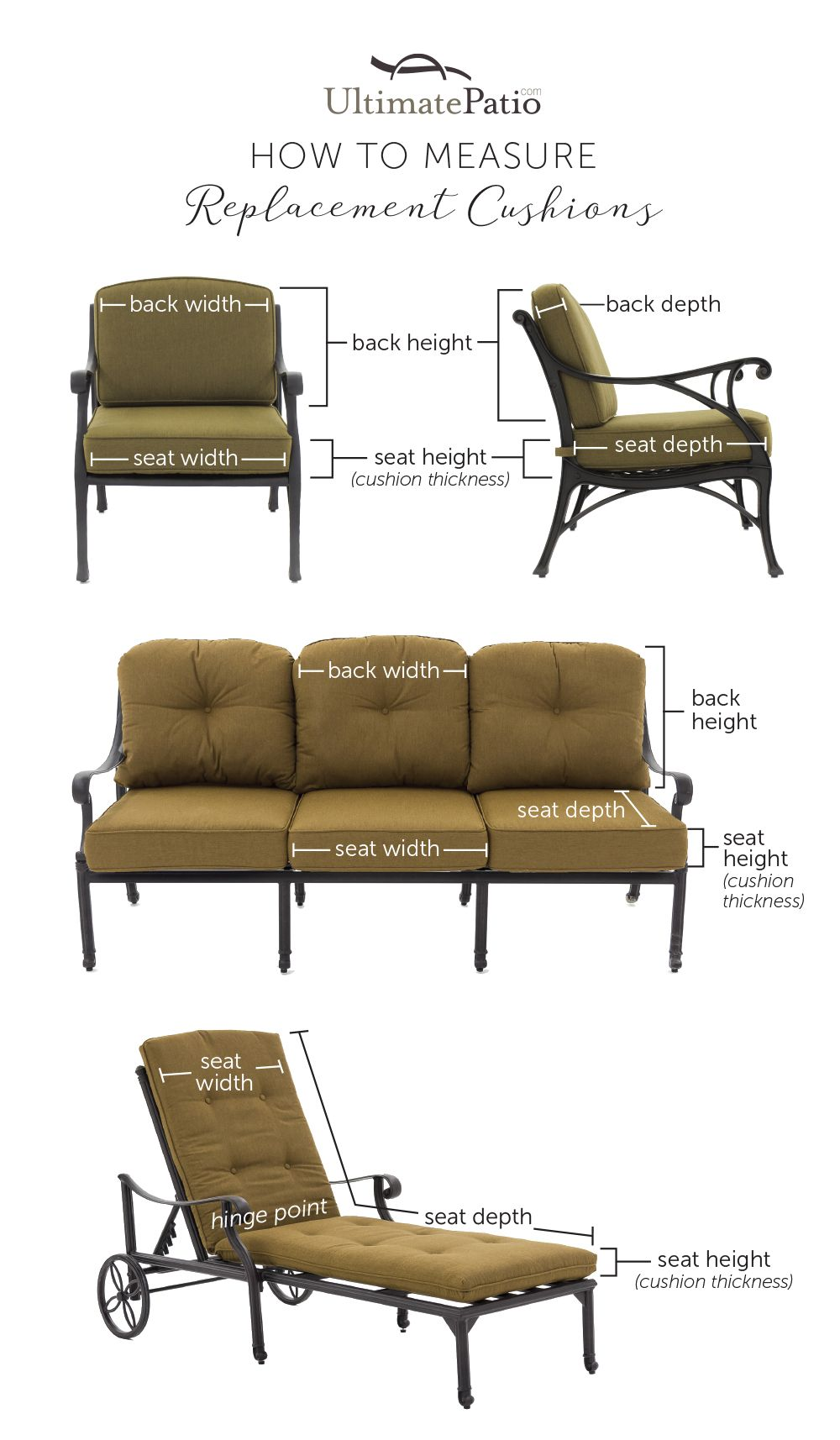 How To Measure Outdoor Replacement Cushions Bbqguys Outdoor Furniture Ideas Patio Chairs Patio Seat Cushions Beautiful Outdoor Furniture