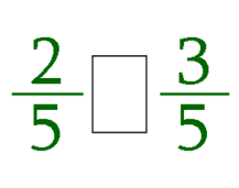 Comparing fractions with the same denominator. www.brainrush.com ...
