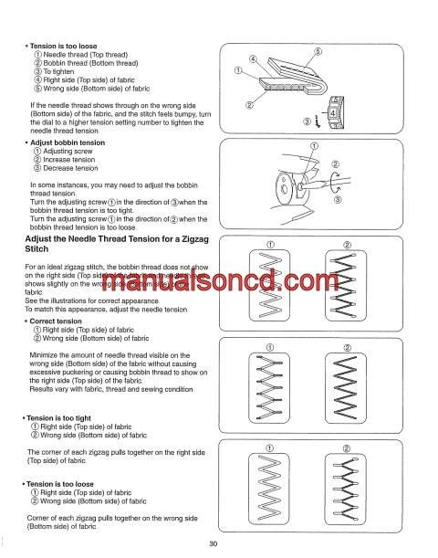 Kenmore 4040 40 Sewing Machine Instruction Manual Sewing Unique Sewing Machine Tension Adjustment