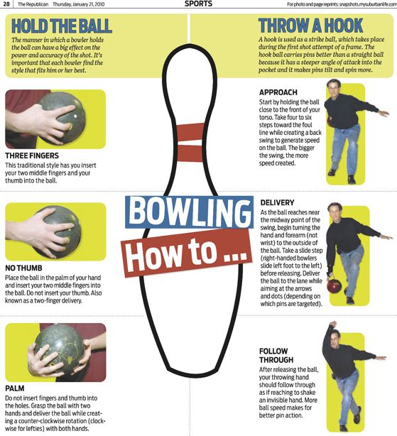 For The Beginners Out There Bowling Tips Bowling Bowling Ball