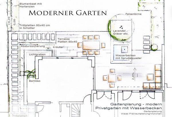 Garten-modern_Plan_Gartenplan_Gartendesign Garten Pinterest - moderne garten mit bambus