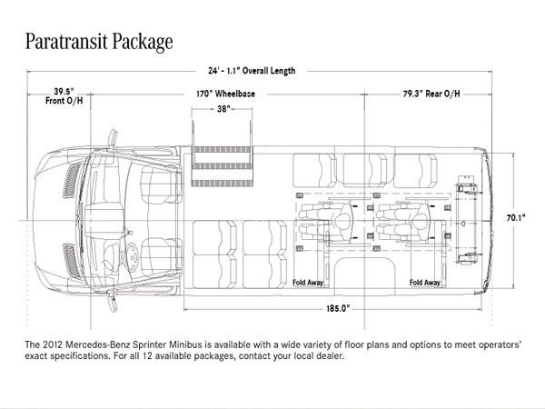 Mercedes sprinter van floor plan camper pinterest for Mercedes plan