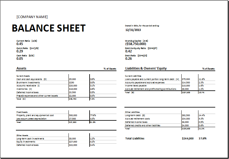 Calculating Ratios Balance Sheet Template For EXCEL