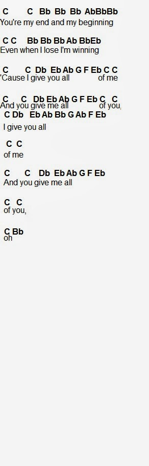 Piano u00bb Piano Chords Of All Of Me Letters - Music Sheets, Tablature, Chords and Lyrics