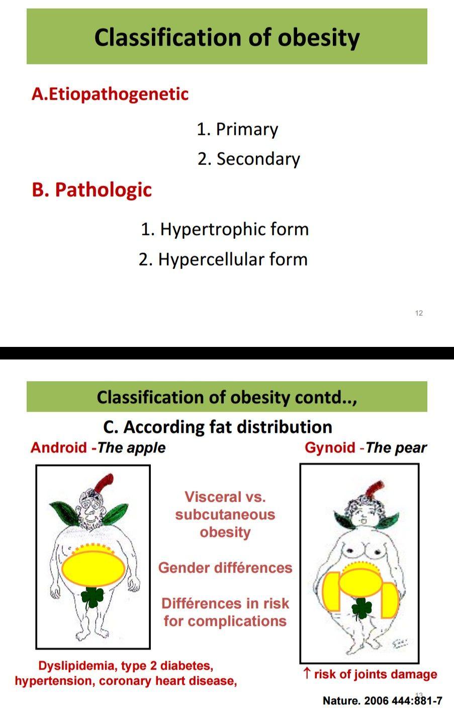 Classification Obesity Obesity Diabetes Joint