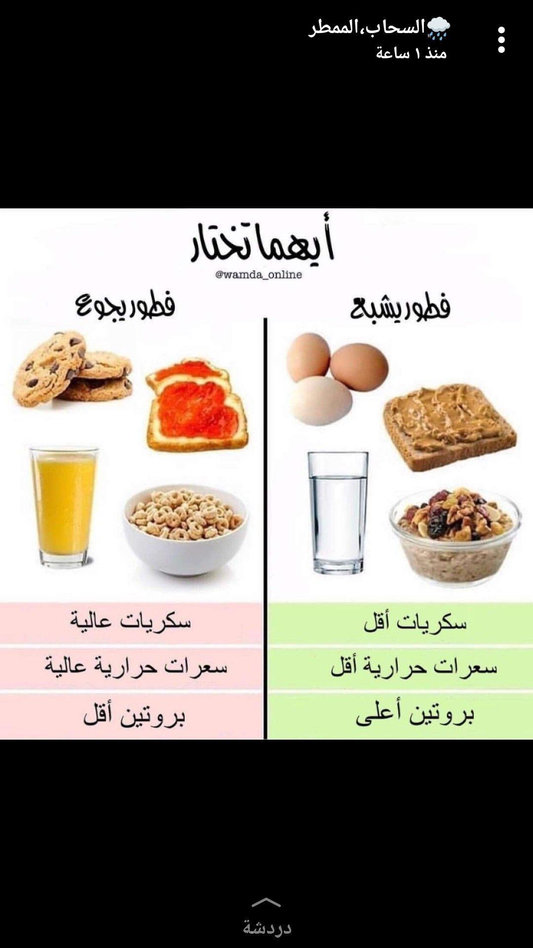 Pin By Zaaha 23 On صحة الجسم Health Fitness Food Health Facts Food Health Fitness Nutrition
