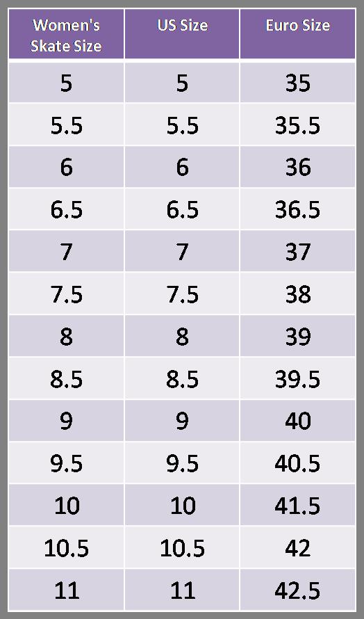 Women S Inline Skate Size Chart Womens Inline Skates Inline Skating Skate