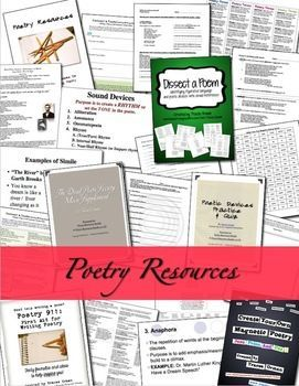 Poetry Bundle Writing Reading  Understanding Poetry  High