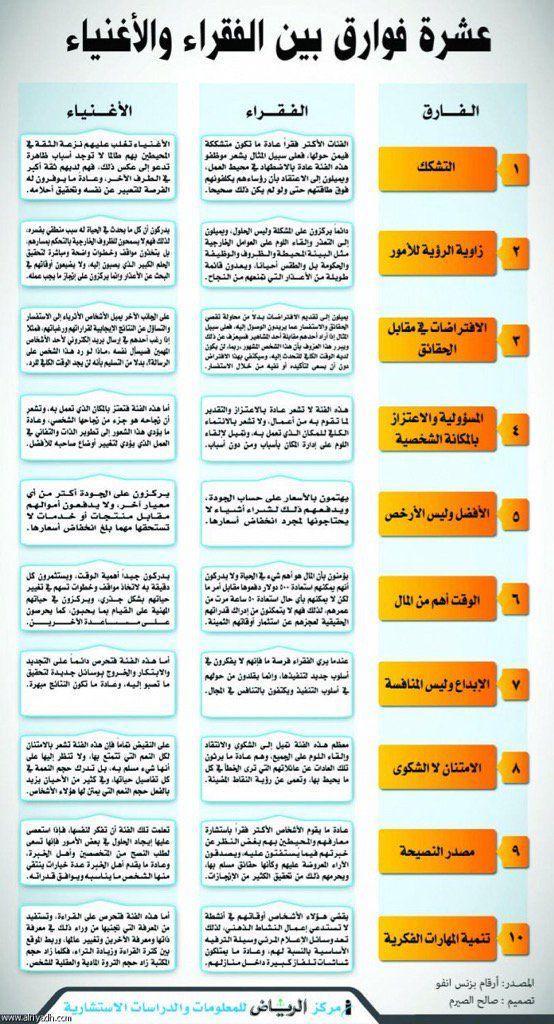 Pin By Farouk Shalabi On فاروق 1 J Screenshots