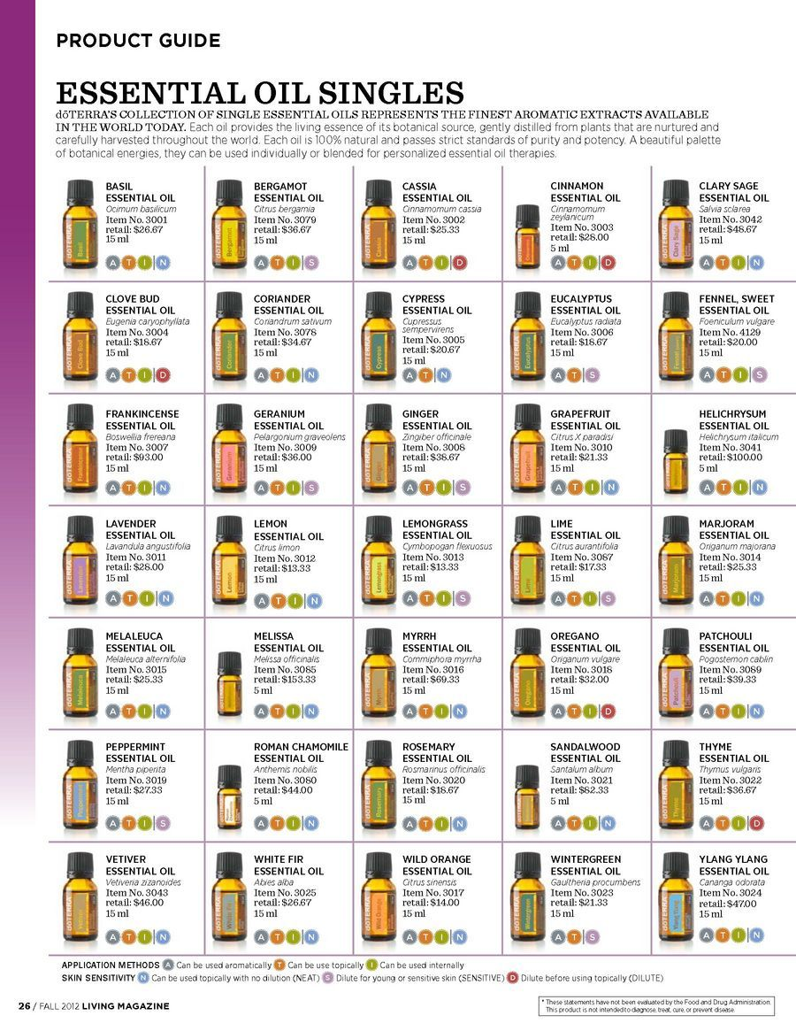 Doterra oil uses chart also timiznceptzmusic rh