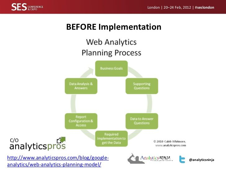 Google Analytics Implementation Plan  Google Search  Business