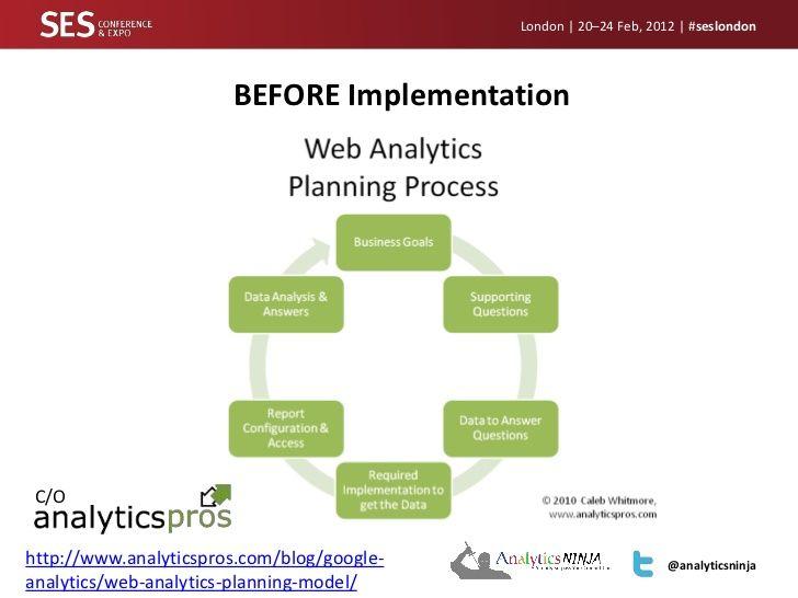 Google Analytics Implementation Plan  Google Search  Business